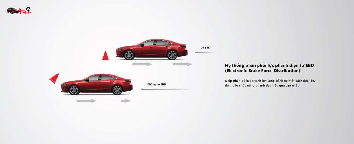 Mazda 6 - An toàn - image 8